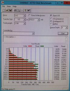 300 MB/s Schreibgeschwindigkeit wären schön gewesen - RAID10